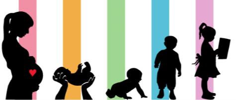 RCHVN Child Development